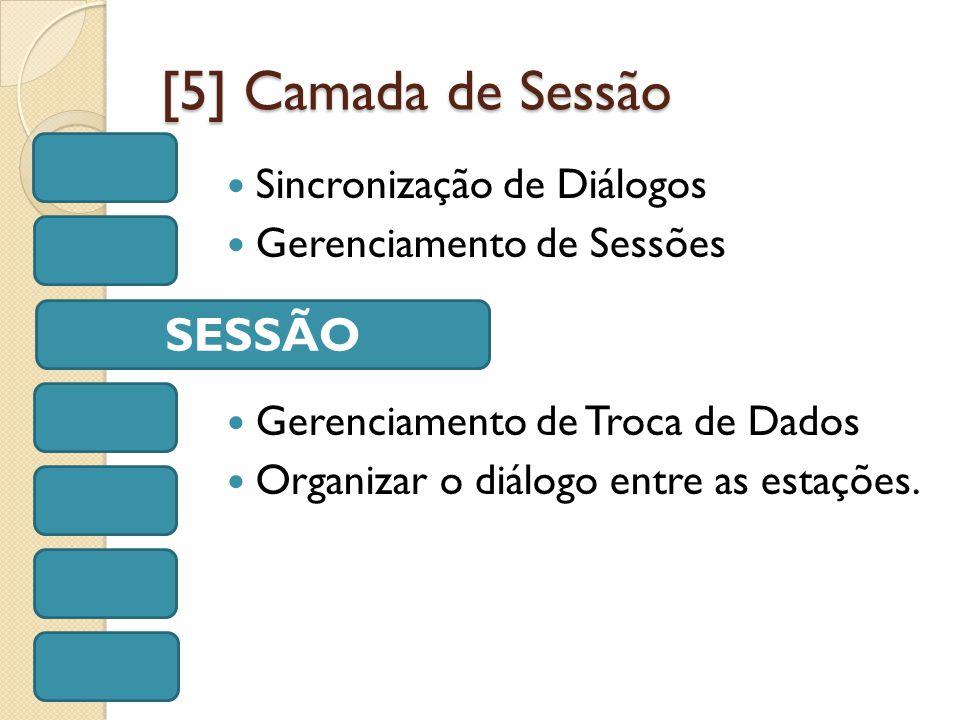 [5] Camada de Sessão SESSÃO Sincronização de Diálogos